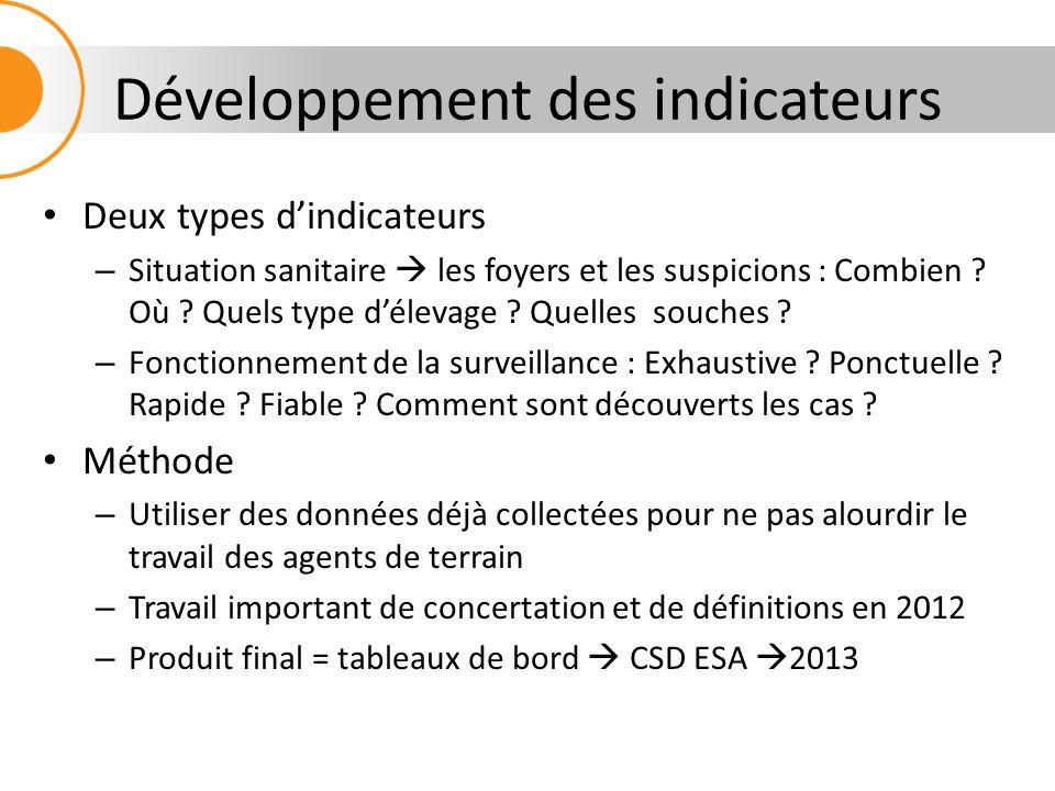 Développement des indicateurs Deux types dindicateurs – Situation sanitaire les foyers et les suspicions : Combien ? Où ? Quels type délevage ? Quelle