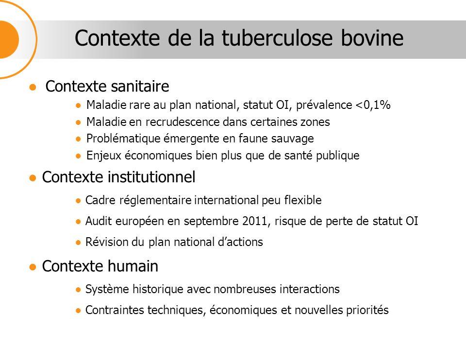 Contexte sanitaire Maladie rare au plan national, statut OI, prévalence <0,1% Maladie en recrudescence dans certaines zones Problématique émergente en