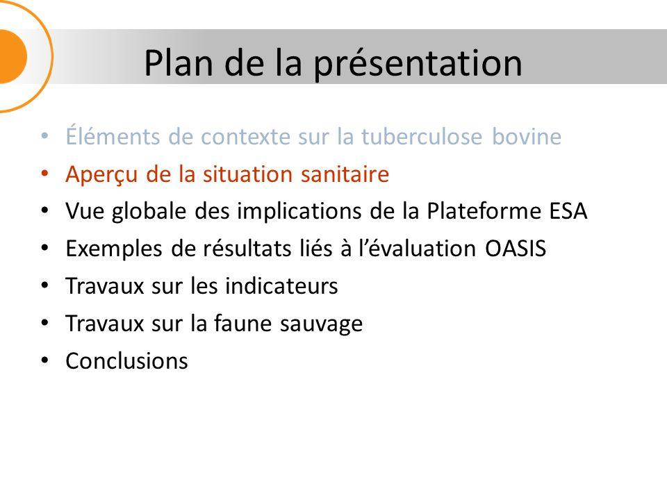 Plan de la présentation Éléments de contexte sur la tuberculose bovine Aperçu de la situation sanitaire Vue globale des implications de la Plateforme