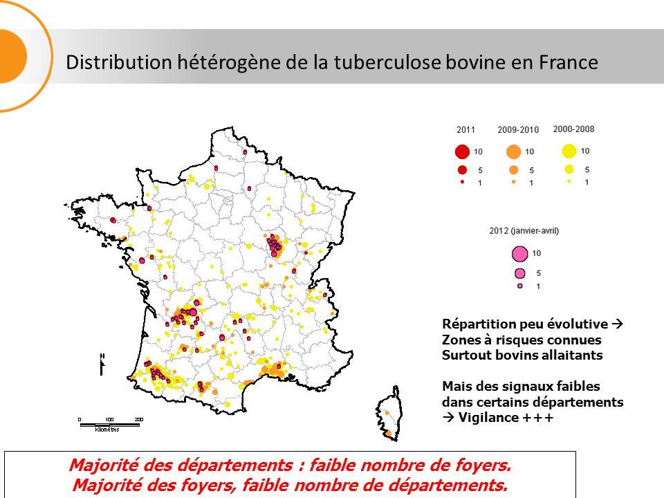 Distribution hétérogène de la tuberculose bovine en France Majorité des départements : faible nombre de foyers. Majorité des foyers, faible nombre de