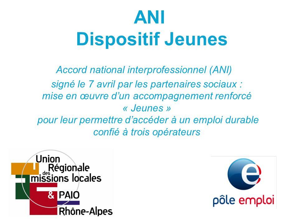 ANI Dispositif Jeunes Accord national interprofessionnel (ANI) signé le 7 avril par les partenaires sociaux : mise en œuvre dun accompagnement renforc
