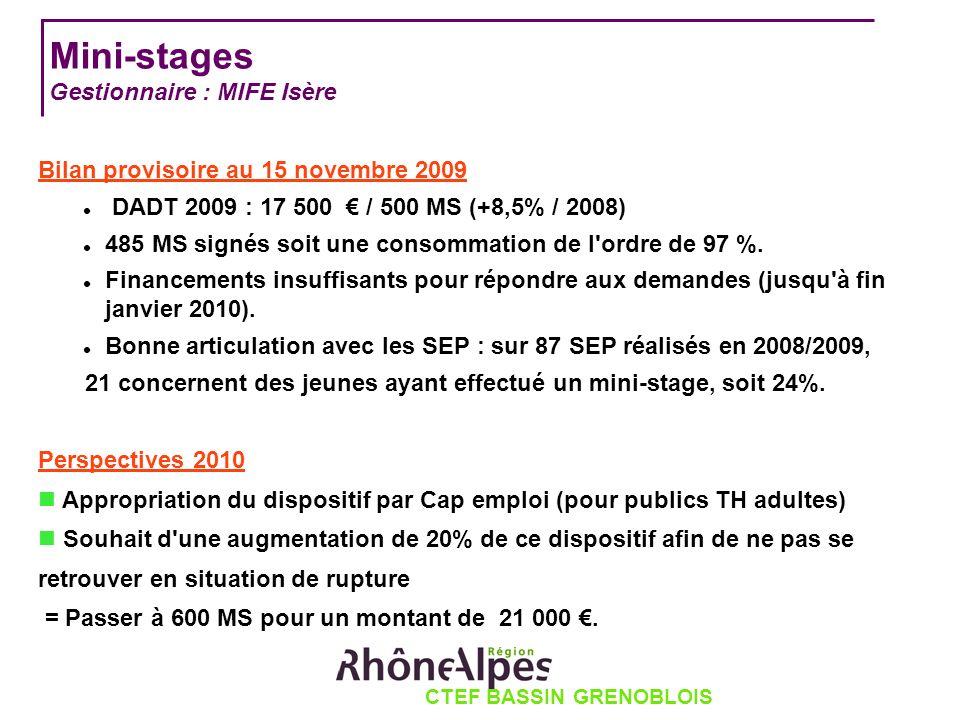 CTEF BASSIN GRENOBLOIS Mini-stages Gestionnaire : MIFE Isère Bilan provisoire au 15 novembre 2009 DADT 2009 : 17 500 / 500 MS (+8,5% / 2008) 485 MS signés soit une consommation de l ordre de 97 %.