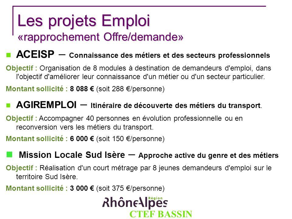 CTEF BASSIN GRENOBLOIS Les projets Emploi «rapprochement Offre/demande» ACEISP – Connaissance des métiers et des secteurs professionnels Objectif : Or