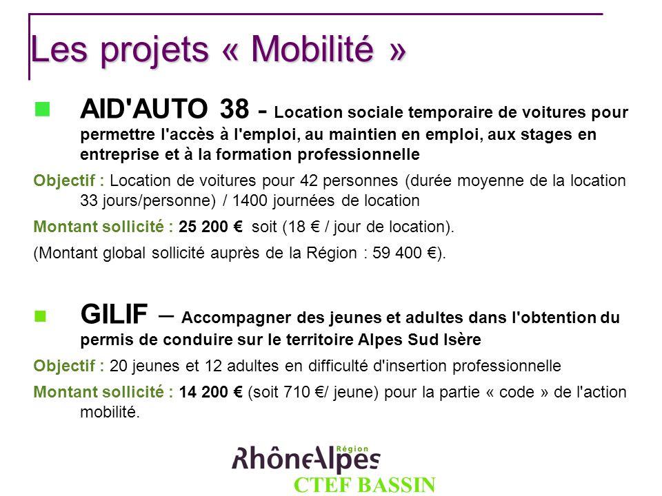 CTEF BASSIN GRENOBLOIS Les projets « Mobilité » AID'AUTO 38 - Location sociale temporaire de voitures pour permettre l'accès à l'emploi, au maintien e