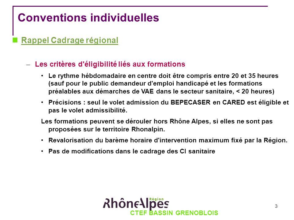 CTEF BASSIN GRENOBLOIS Conventions individuelles Rappel Cadrage régional – Les critères d'éligibilité liés aux formations Le rythme hébdomadaire en ce