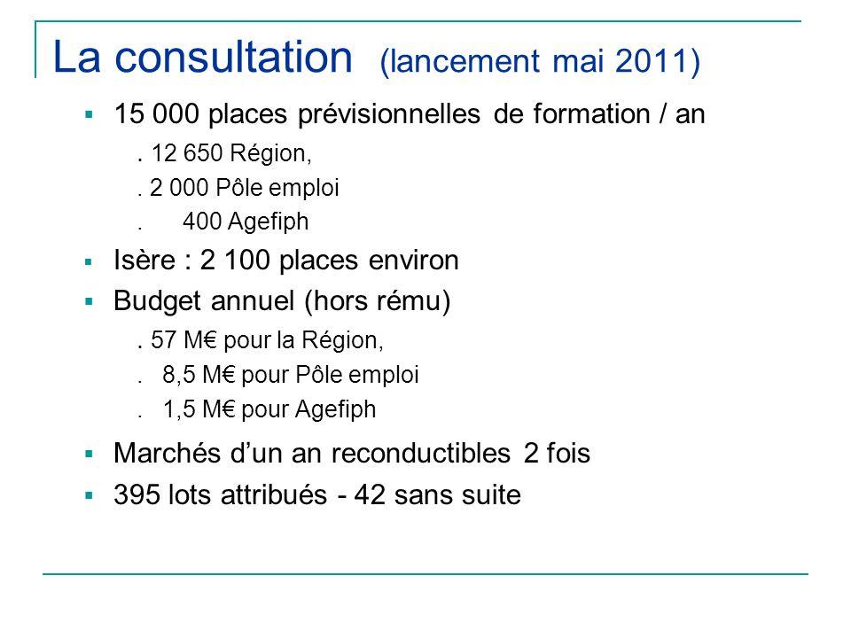 La consultation (lancement mai 2011) 15 000 places prévisionnelles de formation / an.