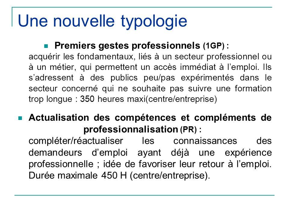 Une nouvelle typologie Premiers gestes professionnels (1GP) : acquérir les fondamentaux, liés à un secteur professionnel ou à un métier, qui permettent un accès immédiat à lemploi.