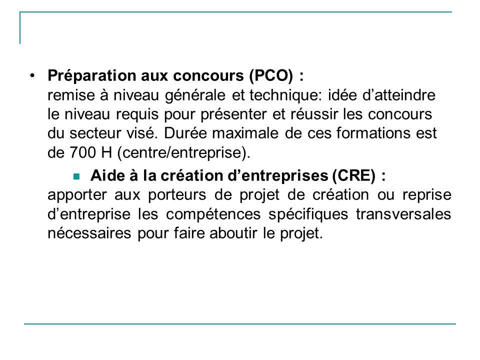 Préparation aux concours (PCO) : remise à niveau générale et technique: idée datteindre le niveau requis pour présenter et réussir les concours du secteur visé.
