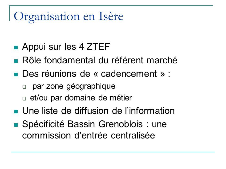Organisation en Isère Appui sur les 4 ZTEF Rôle fondamental du référent marché Des réunions de « cadencement » : par zone géographique et/ou par domaine de métier Une liste de diffusion de linformation Spécificité Bassin Grenoblois : une commission dentrée centralisée