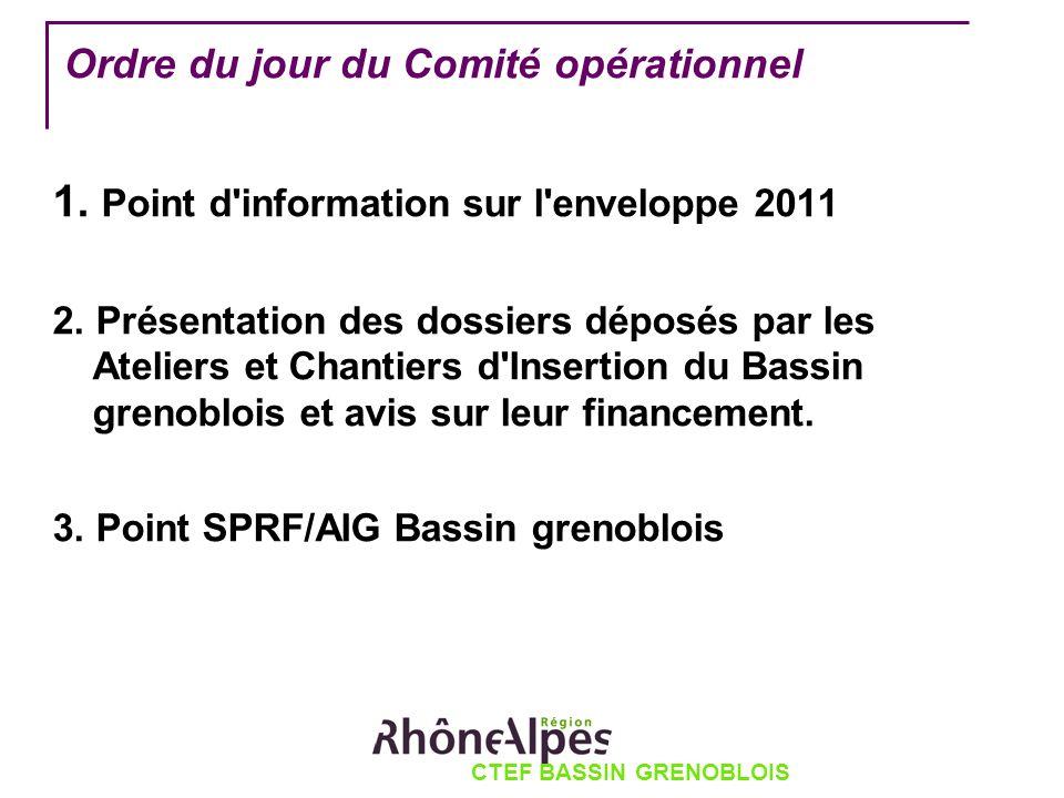 Ordre du jour du Comité opérationnel 1. Point d information sur l enveloppe 2011 2.