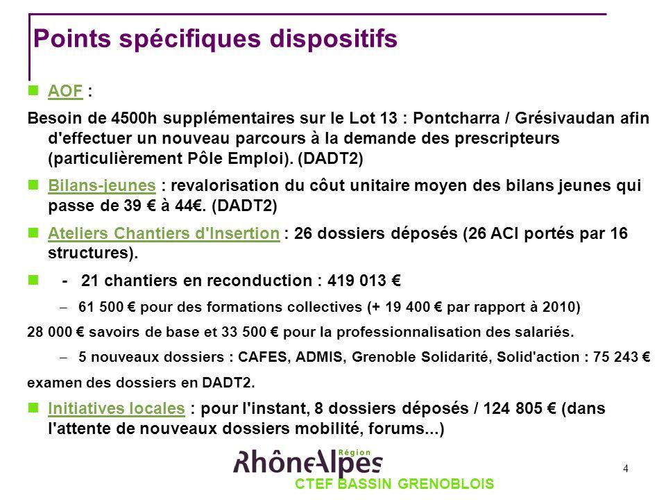 CTEF BASSIN GRENOBLOIS Points spécifiques dispositifs AOF : Besoin de 4500h supplémentaires sur le Lot 13 : Pontcharra / Grésivaudan afin d effectuer un nouveau parcours à la demande des prescripteurs (particulièrement Pôle Emploi).