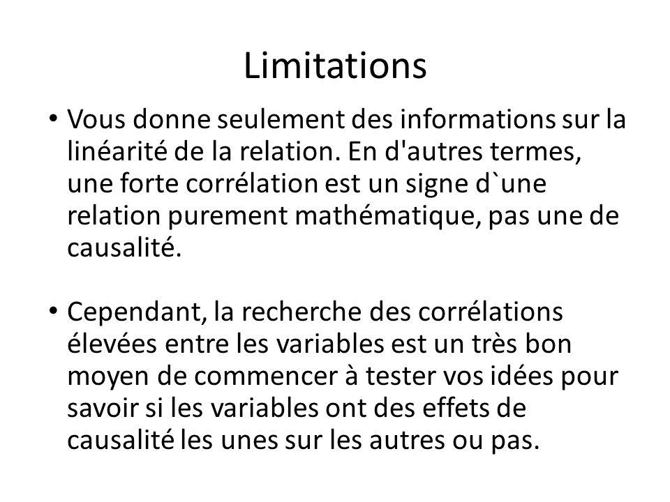 Limitations Vous donne seulement des informations sur la linéarité de la relation. En d'autres termes, une forte corrélation est un signe d`une relati