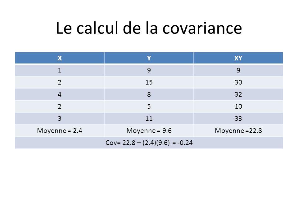 La corrélation Symbole et formule ρ pour la population r pour l échantillon ρ = σxy /(σx σy)