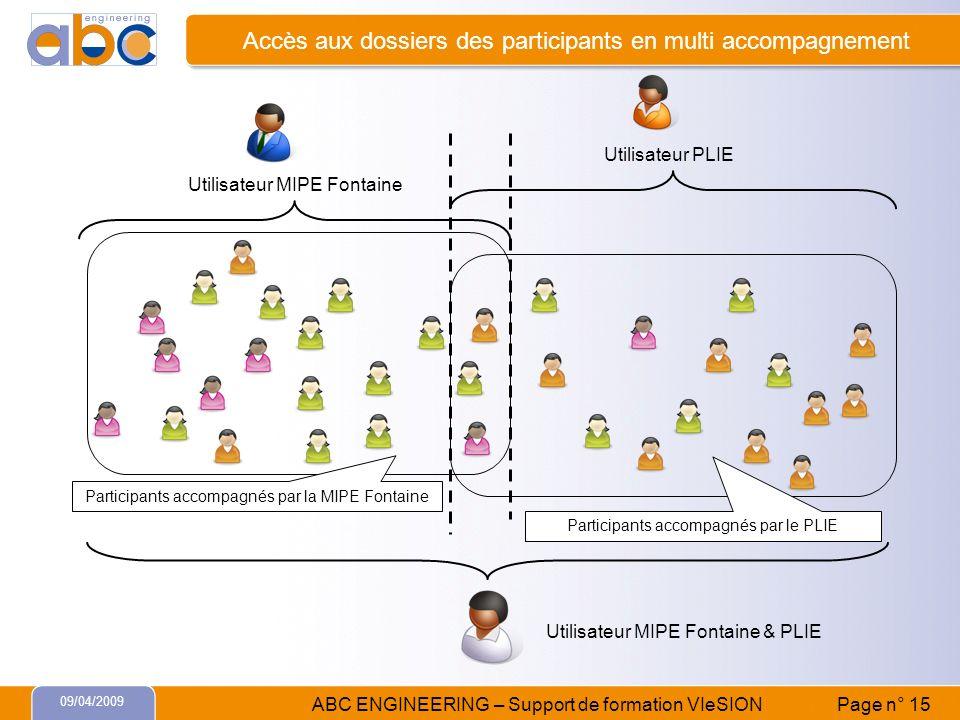 09/04/2009 ABC ENGINEERING – Support de formation VIeSION Page n° 15 Accès aux dossiers des participants en multi accompagnement Utilisateur PLIE Util