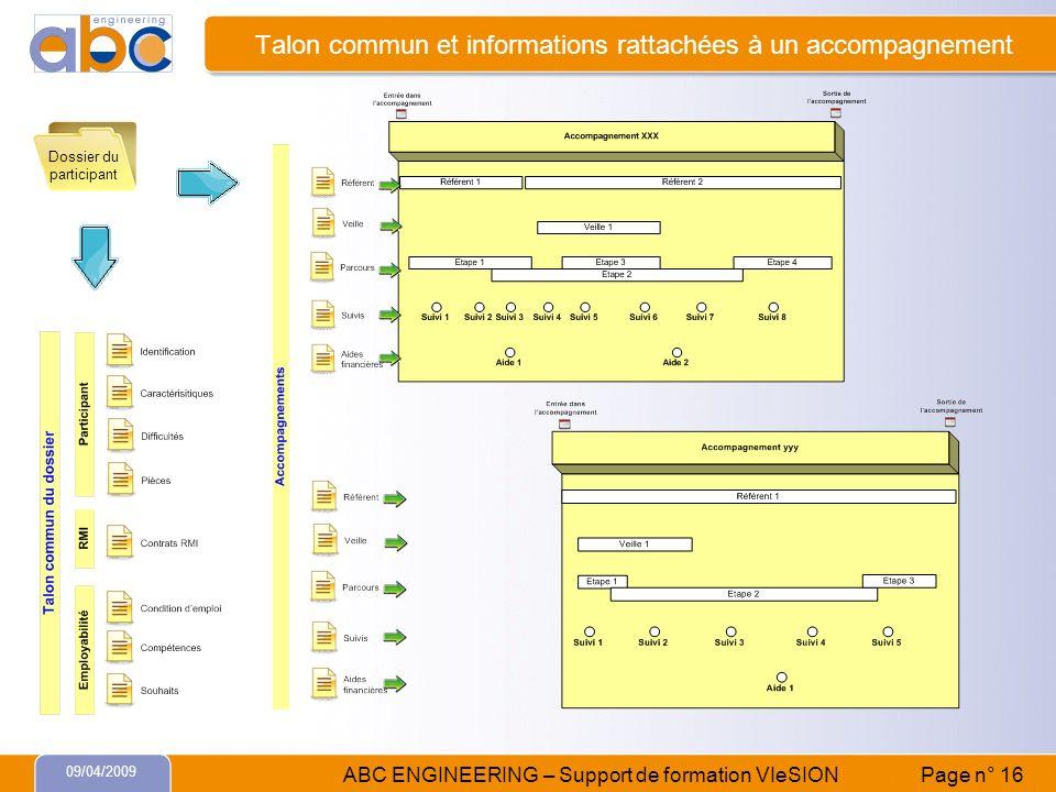 09/04/2009 ABC ENGINEERING – Support de formation VIeSION Page n° 16 Talon commun et informations rattachées à un accompagnement Dossier du participan