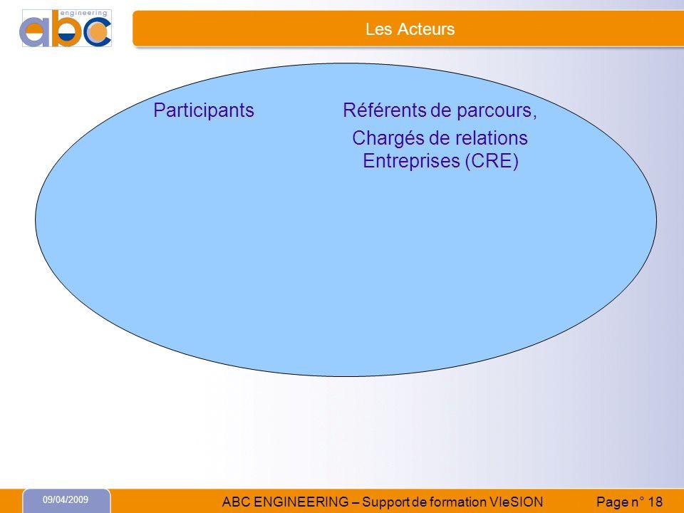 09/04/2009 ABC ENGINEERING – Support de formation VIeSION Page n° 18 Les Acteurs Participants Référents de parcours, Chargés de relations Entreprises