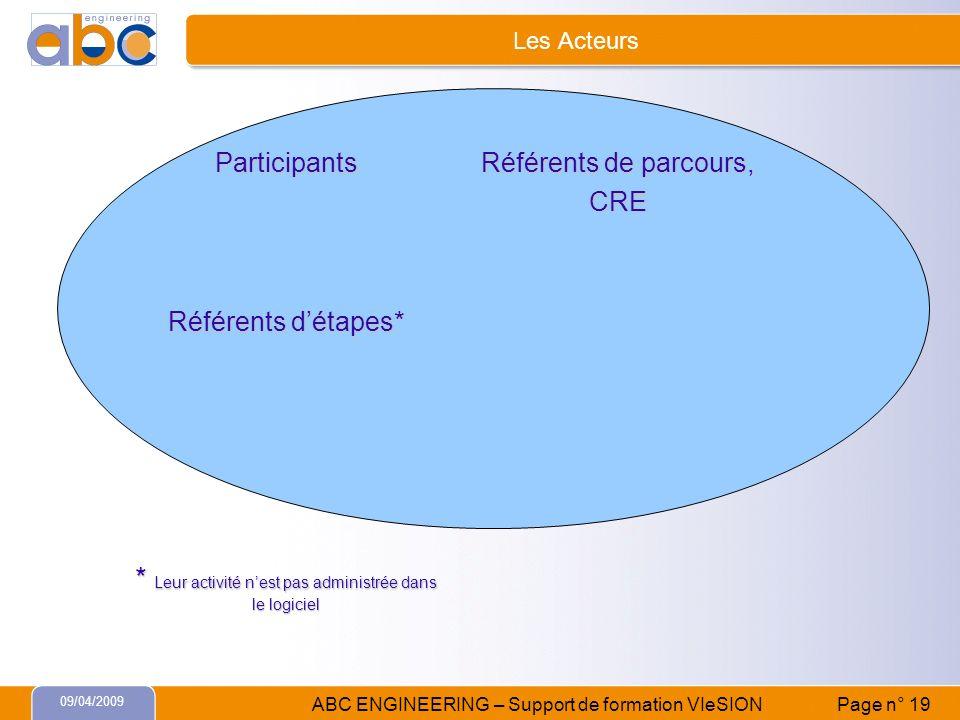 09/04/2009 ABC ENGINEERING – Support de formation VIeSION Page n° 19 Les Acteurs Participants Référents de parcours, CRE Référents détapes* * Leur act
