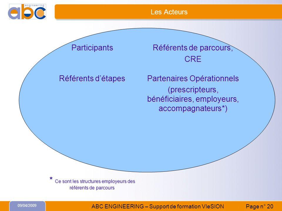 09/04/2009 ABC ENGINEERING – Support de formation VIeSION Page n° 20 Les Acteurs Participants Référents de parcours, CRE Référents détapes Partenaires