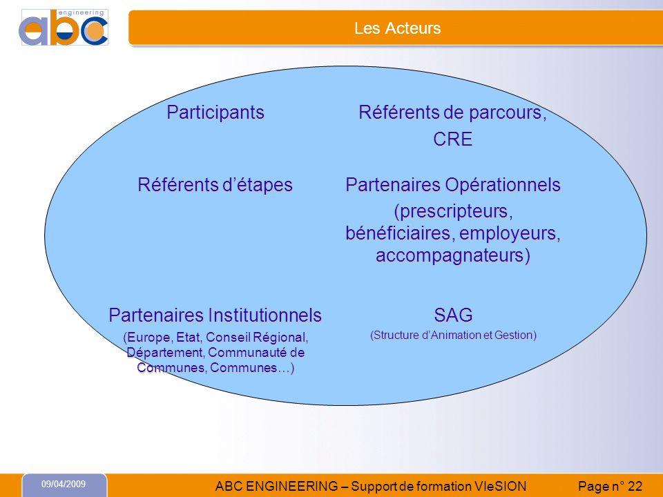 09/04/2009 ABC ENGINEERING – Support de formation VIeSION Page n° 22 Les Acteurs Participants Référents de parcours, CRE Référents détapes Partenaires