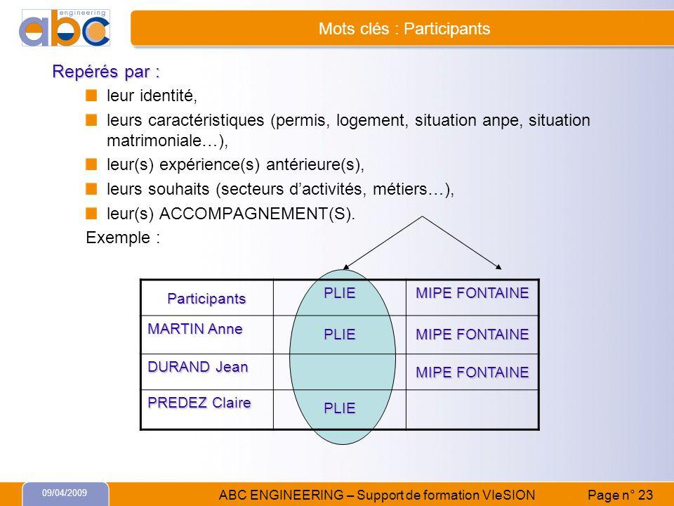 09/04/2009 ABC ENGINEERING – Support de formation VIeSION Page n° 23 Mots clés : Participants Repérés par : leur identité, leurs caractéristiques (per
