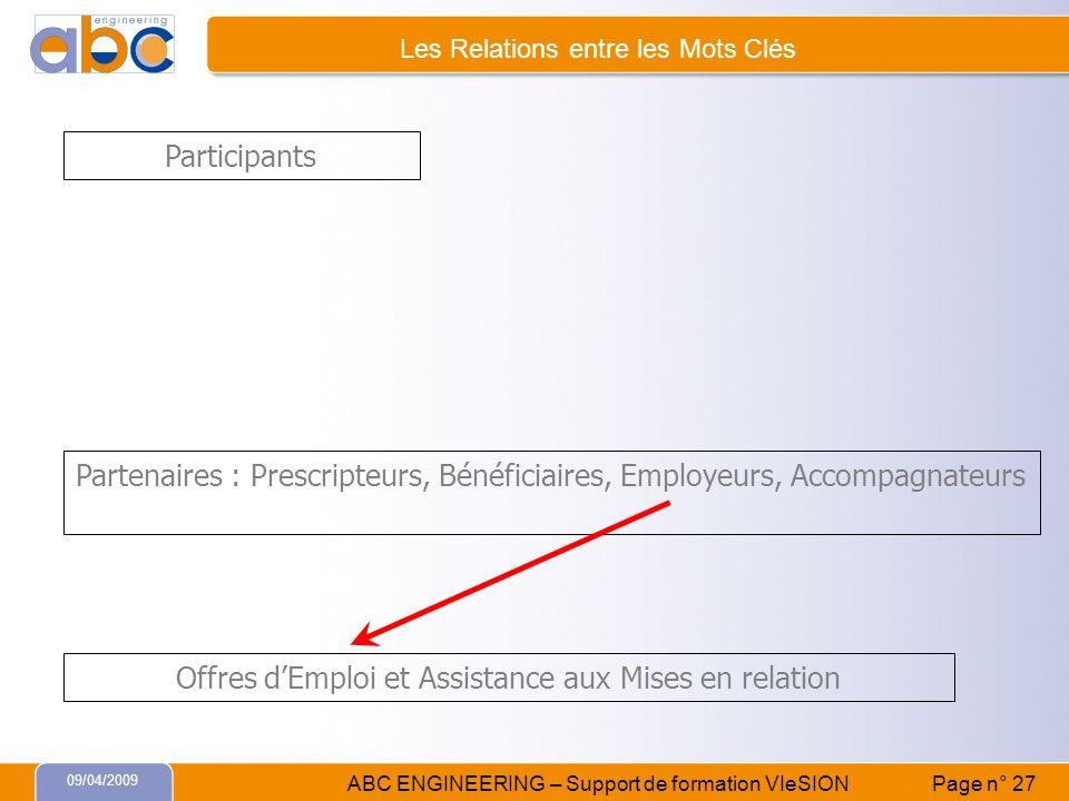 09/04/2009 ABC ENGINEERING – Support de formation VIeSION Page n° 27 Les Relations entre les Mots Clés Participants Partenaires : Prescripteurs, Bénéf