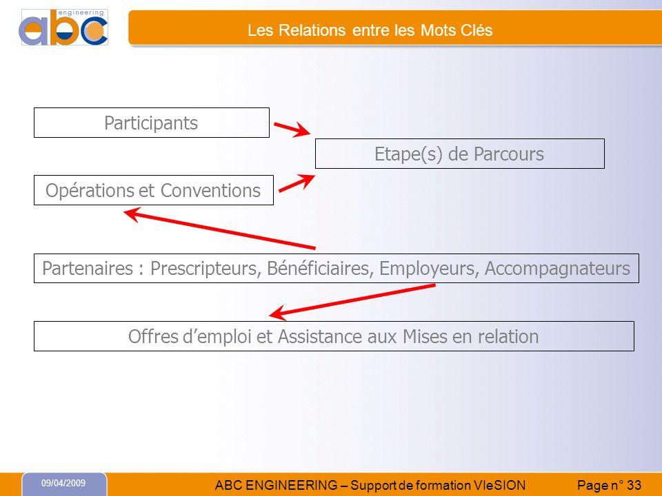 09/04/2009 ABC ENGINEERING – Support de formation VIeSION Page n° 33 Les Relations entre les Mots Clés Opérations et Conventions Partenaires : Prescri