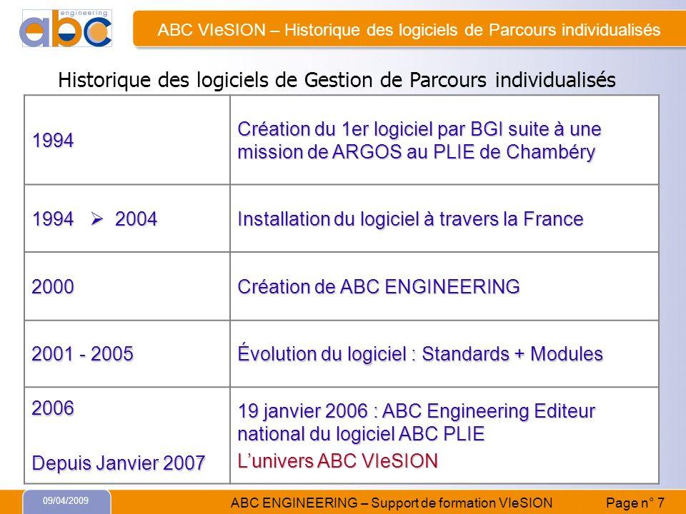 09/04/2009 ABC ENGINEERING – Support de formation VIeSION Page n° 7 ABC VIeSION – Historique des logiciels de Parcours individualisés 1994 Création du