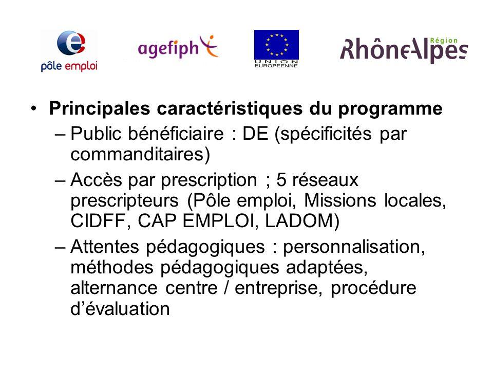 Principales caractéristiques du programme –Public bénéficiaire : DE (spécificités par commanditaires) –Accès par prescription ; 5 réseaux prescripteur