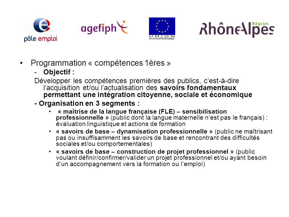 Programmation « compétences 1ères » -Objectif : Développer les compétences premières des publics, cest-à-dire lacquisition et/ou lactualisation des sa