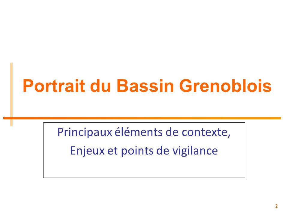 2 Portrait du Bassin Grenoblois Principaux éléments de contexte, Enjeux et points de vigilance