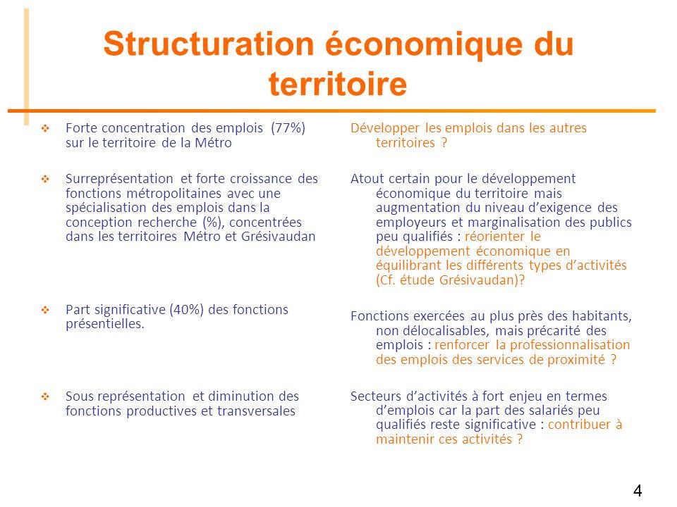 4 Structuration économique du territoire Forte concentration des emplois (77%) sur le territoire de la Métro Surreprésentation et forte croissance des