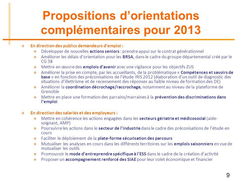 9 Propositions dorientations complémentaires pour 2013 En direction des publics demandeurs demploi : Développer de nouvelles actions seniors : prendre