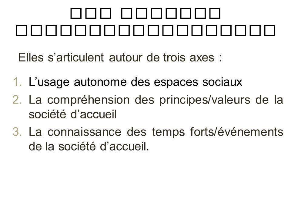 Elles sarticulent autour de trois axes : 1. Lusage autonome des espaces sociaux 2. La compréhension des principes/valeurs de la société daccueil 3. La