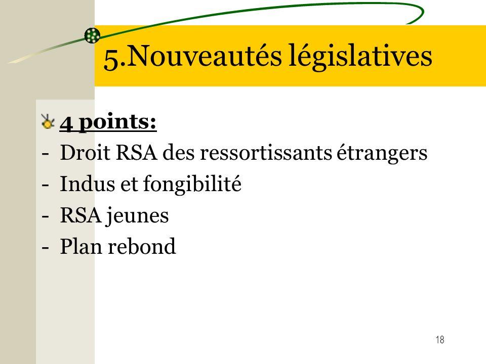 18 5.Nouveautés législatives 4 points: -Droit RSA des ressortissants étrangers -Indus et fongibilité -RSA jeunes -Plan rebond