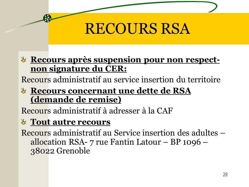 28 RECOURS RSA Recours après suspension pour non respect- non signature du CER: Recours administratif au service insertion du territoire Recours conce