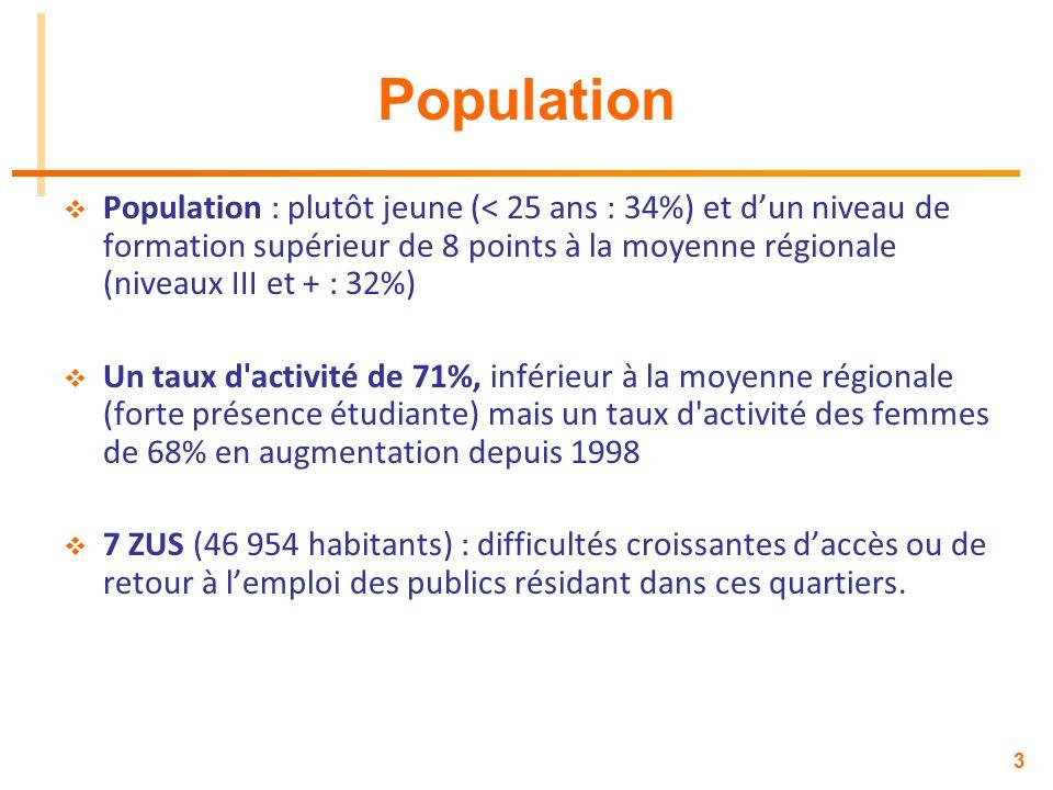 3 Population Population : plutôt jeune (< 25 ans : 34%) et dun niveau de formation supérieur de 8 points à la moyenne régionale (niveaux III et + : 32