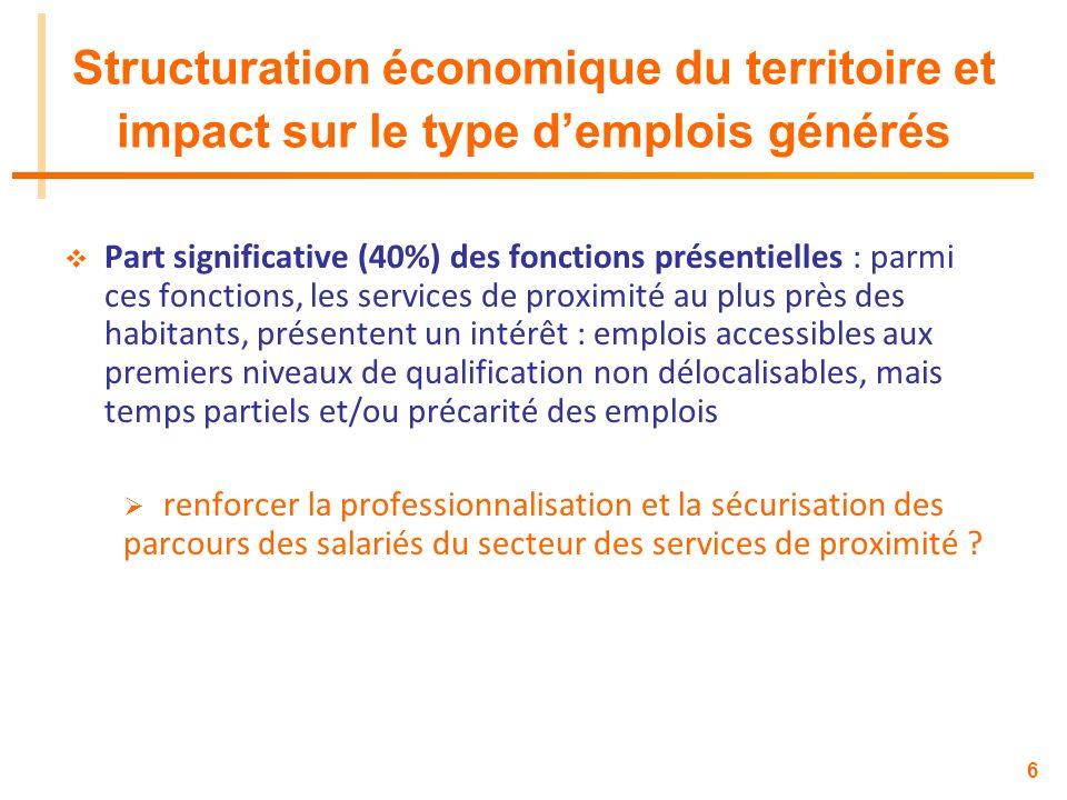 6 Structuration économique du territoire et impact sur le type demplois générés Part significative (40%) des fonctions présentielles : parmi ces fonct