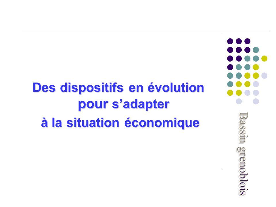 Des dispositifs en évolution pour sadapter à la situation économique à la situation économique