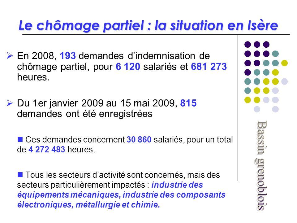 Le chômage partiel : la situation en Isère En 2008, 193 demandes dindemnisation de chômage partiel, pour 6 120 salariés et 681 273 heures.
