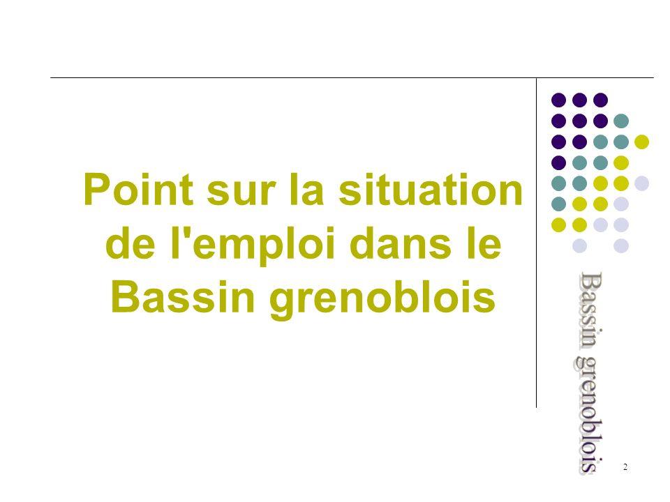 2 Point sur la situation de l emploi dans le Bassin grenoblois
