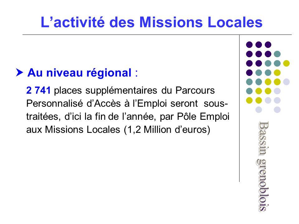 Lactivité des Missions Locales Au niveau régional : 2 741 places supplémentaires du Parcours Personnalisé dAccès à lEmploi seront sous- traitées, dici la fin de lannée, par Pôle Emploi aux Missions Locales (1,2 Million deuros)