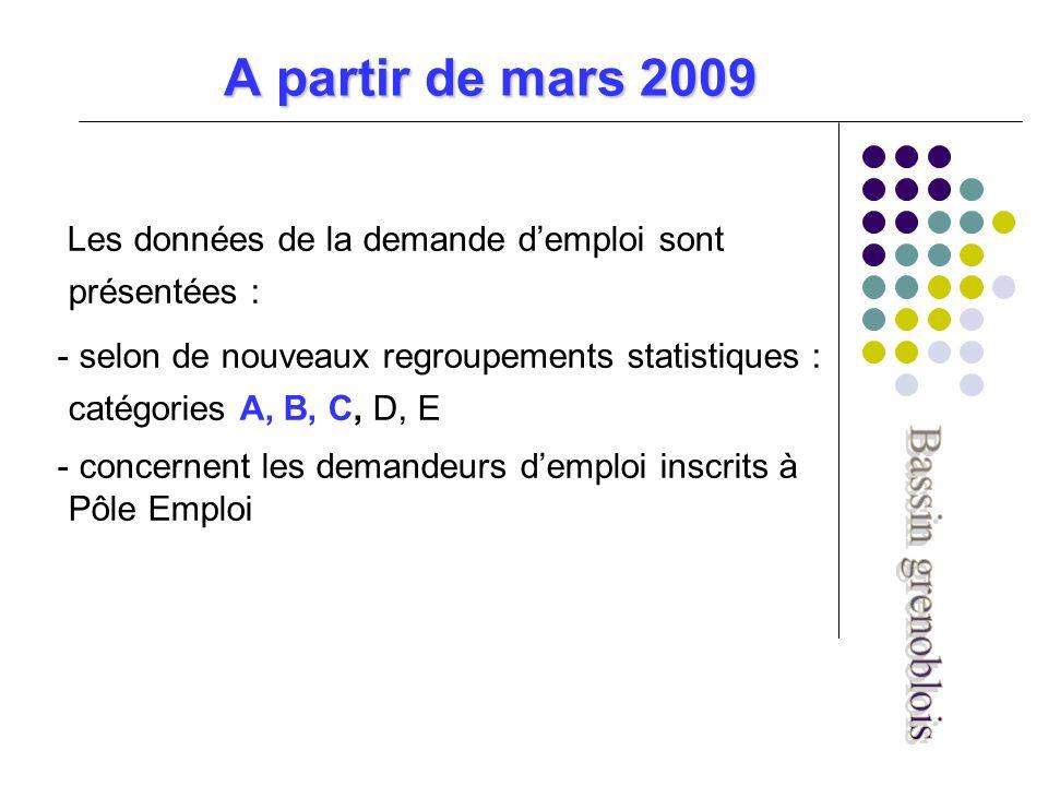 A partir de mars 2009 Les données de la demande demploi sont présentées : - selon de nouveaux regroupements statistiques : catégories A, B, C, D, E - concernent les demandeurs demploi inscrits à Pôle Emploi