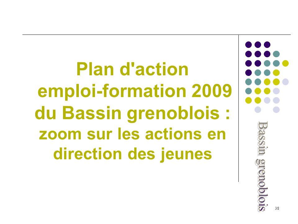 38 Plan d action emploi-formation 2009 du Bassin grenoblois : zoom sur les actions en direction des jeunes