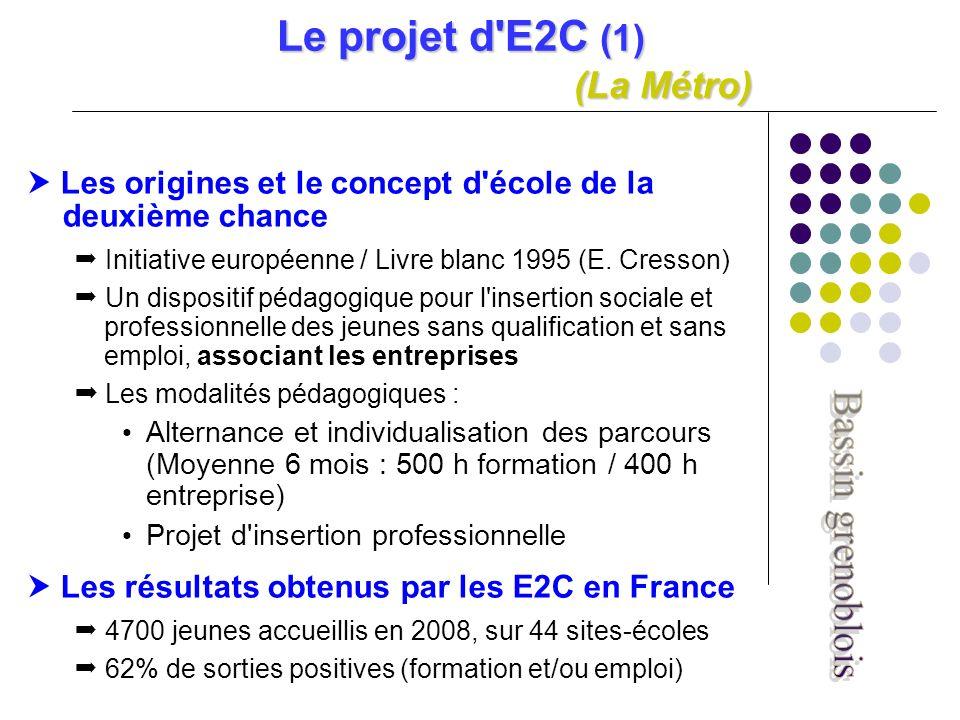 Le projet d E2C (1) (La Métro) Les origines et le concept d école de la deuxième chance Initiative européenne / Livre blanc 1995 (E.