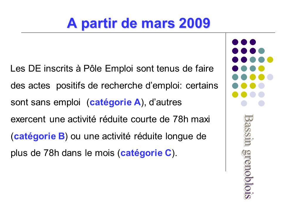 A partir de mars 2009 Les DE inscrits à Pôle Emploi sont tenus de faire des actes positifs de recherche demploi: certains sont sans emploi (catégorie A), dautres exercent une activité réduite courte de 78h maxi (catégorie B) ou une activité réduite longue de plus de 78h dans le mois (catégorie C).