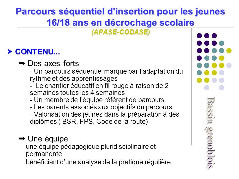 Parcours séquentiel d insertion pour les jeunes 16/18 ans en décrochage scolaire (APASE-CODASE) CONTENU...
