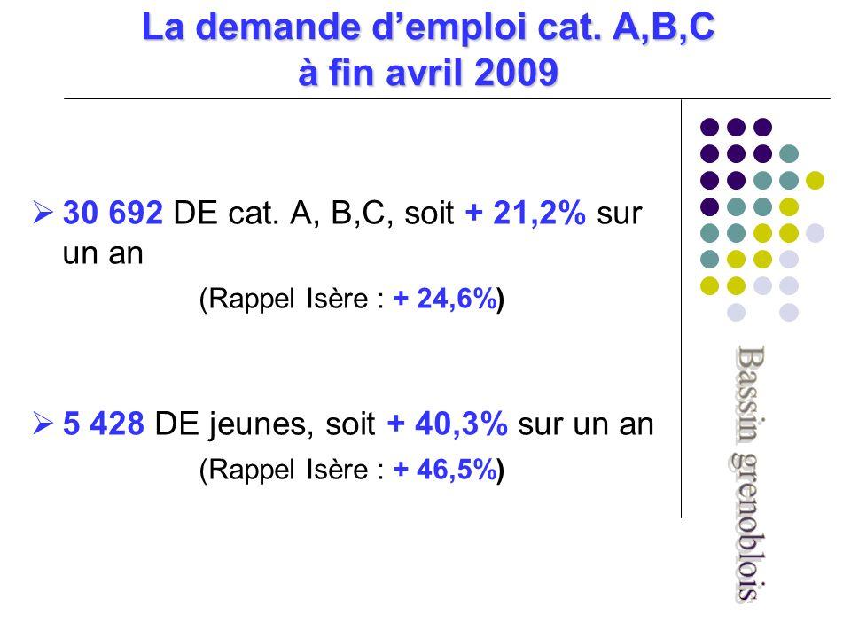 La demande demploi cat. A,B,C à fin avril 2009 30 692 DE cat.