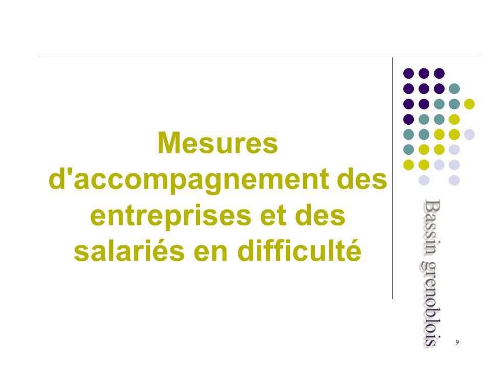 9 Mesures d accompagnement des entreprises et des salariés en difficulté