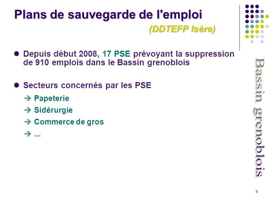 6 Depuis début 2008, 17 PSE prévoyant la suppression de 910 emplois dans le Bassin grenoblois Secteurs concernés par les PSE Papeterie Sidérurgie Commerce de gros...