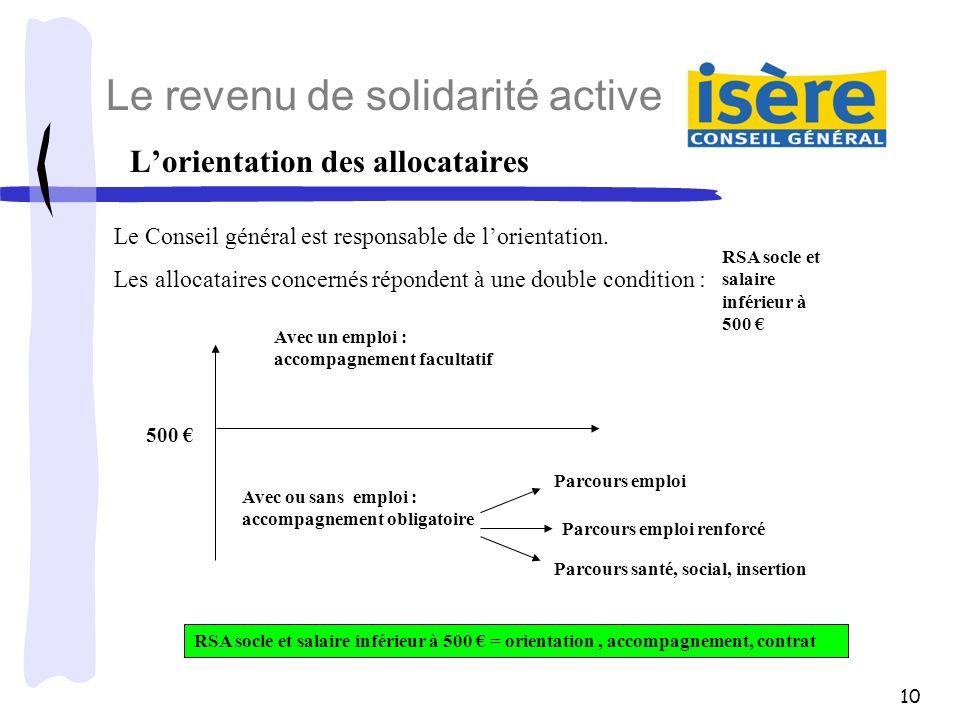 10 Lorientation des allocataires Le revenu de solidarité active Le Conseil général est responsable de lorientation. Les allocataires concernés réponde